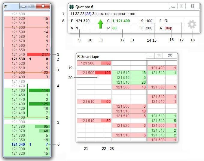 Основные элементы интерфейса «Quot pro 6»
