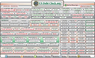 Счетчик внешнего долга США