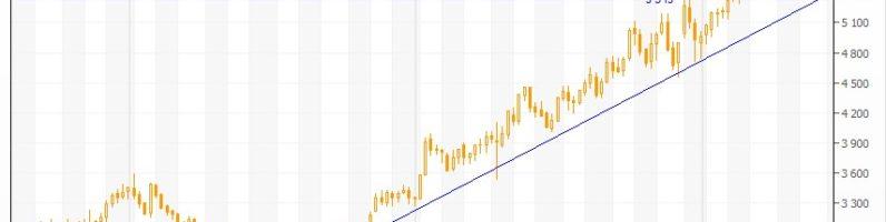 """""""ЛУКОЙЛ"""" - buyback продолжается"""