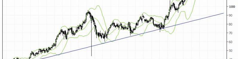 HCA Healthcare - для спокойствия инвесторов в неспокойное время