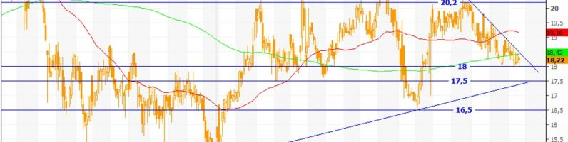 TCS Group - прибыль растет, но дивиденды на паузе