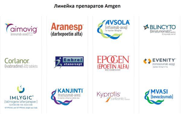Линейка препаратов Amgen