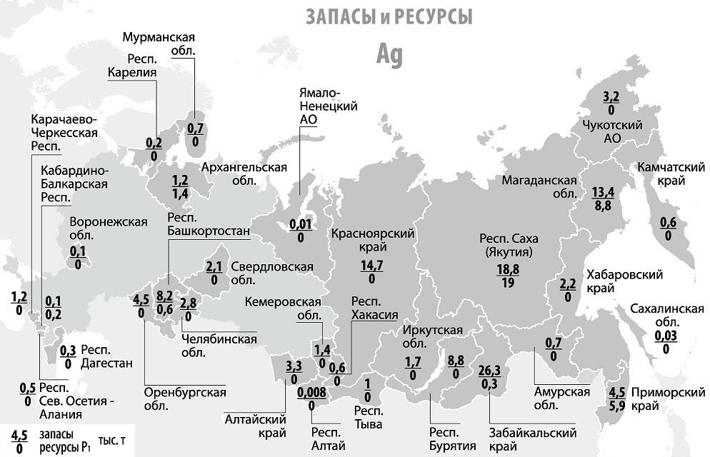 Запасы серебра в России