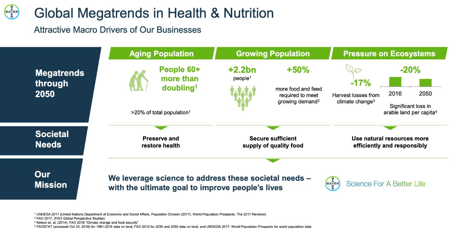 Поддержка здоровья стареющего населения от Bayer
