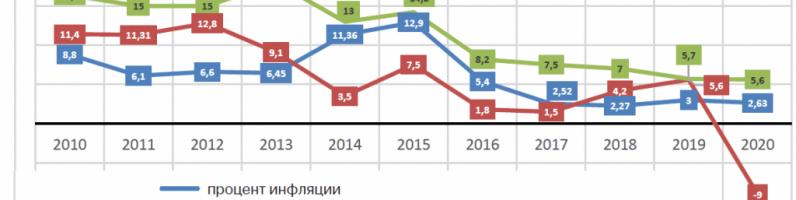 Владимир Митрошин. Энергетическая природа инфляционной спирали