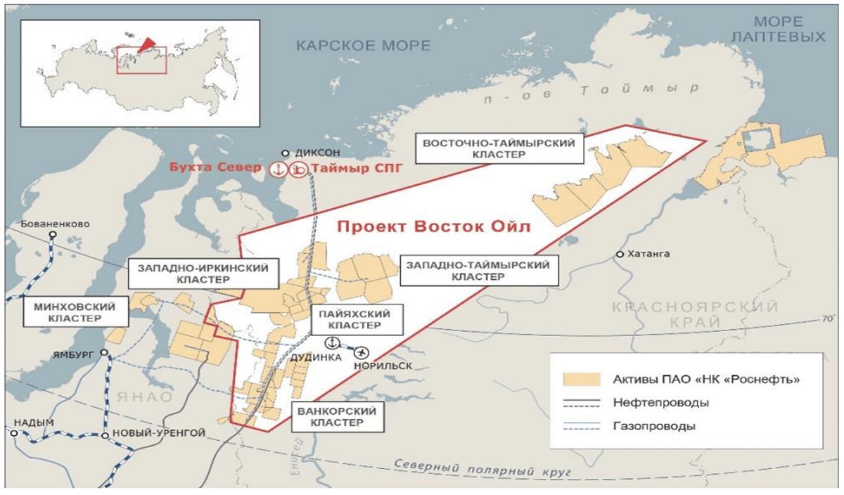 Стратегия компании Роснефть