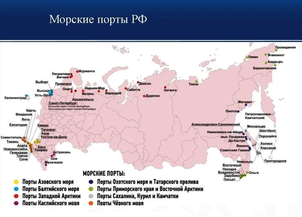 Морские порты России