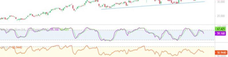 SITC: высокие перспективы рынка Азии